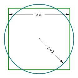 Squaring the circle - Wikipedia, the free encyclopedia