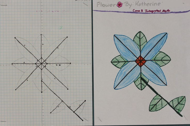 Functions Of Lines In Art : Linear equations drawing the lines project