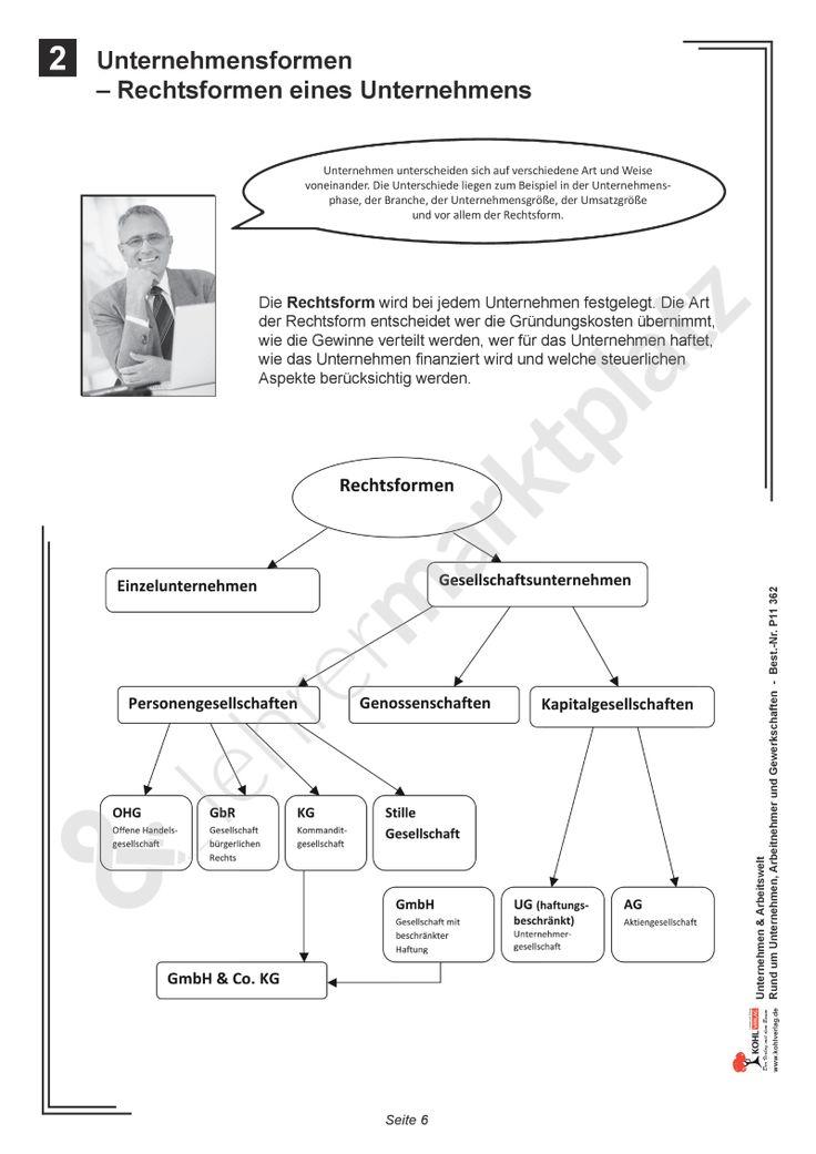 Unternehmens- und Rechtsformen – Unterrichtsmaterial im Fach Wirtschaft