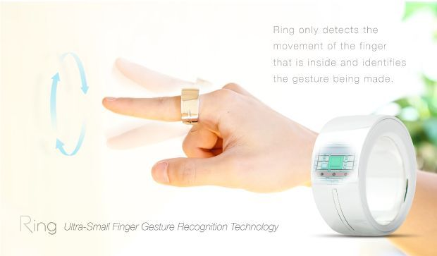 Cool Wearables - Ring http://www.kickstarter.c... #thatseasier #wearables #cool