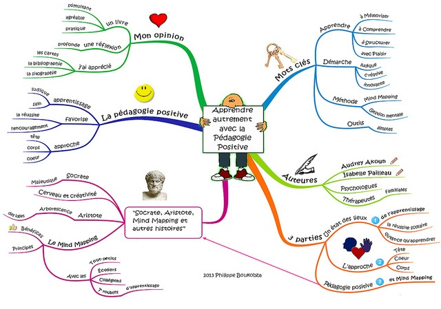 Apprendre autrement  avec la pédagogie positive by Philippe Boukobza, via Flickr