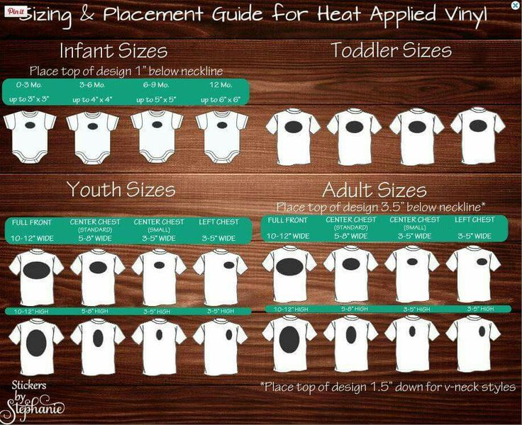 Placement chart. Silhouette and t shirt iron. HTV