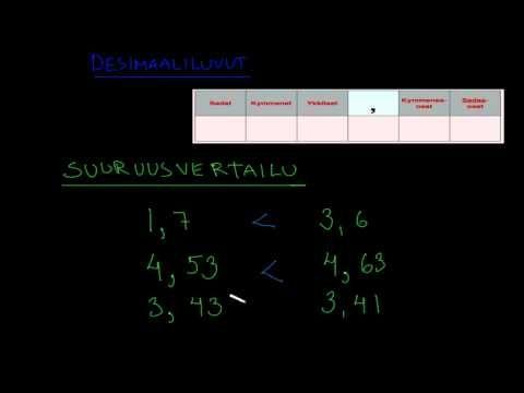 ▶ Desimaalilukujen suuruusvertailu - YouTube (video 1:45).