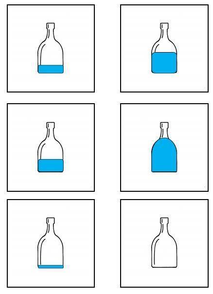logische volgorde water - Google zoeken