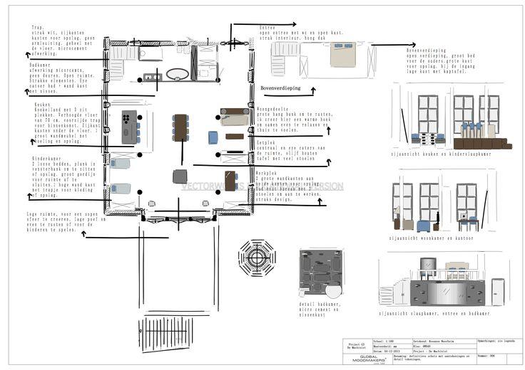 Project Machinist Rotterdam - EYE INTERIOR DESIGN