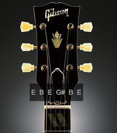 Learn Open E Tuning on Guitar: E B E G# B E Alternate Tuning