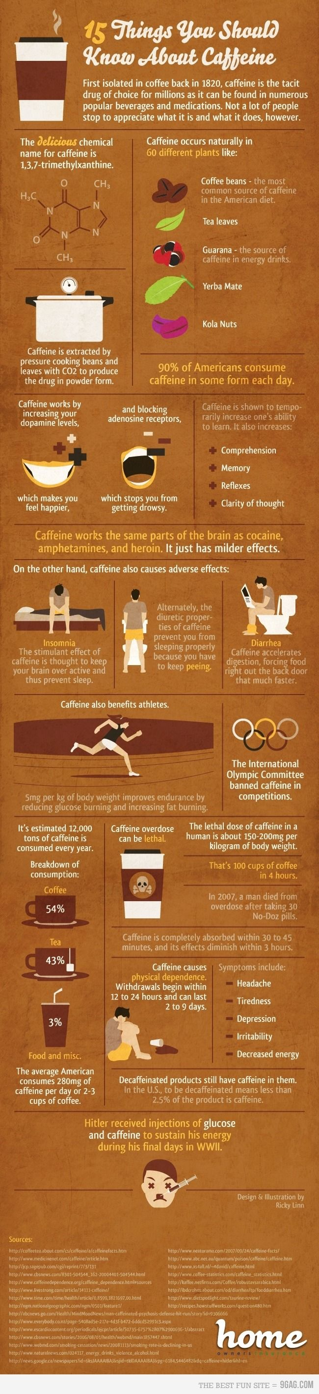 Fascinating infographic on caffeine. I did not know that it increased dopamine levels!