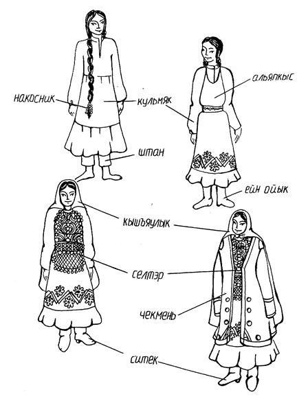 Образовательная программа по технологии башкирский костюм