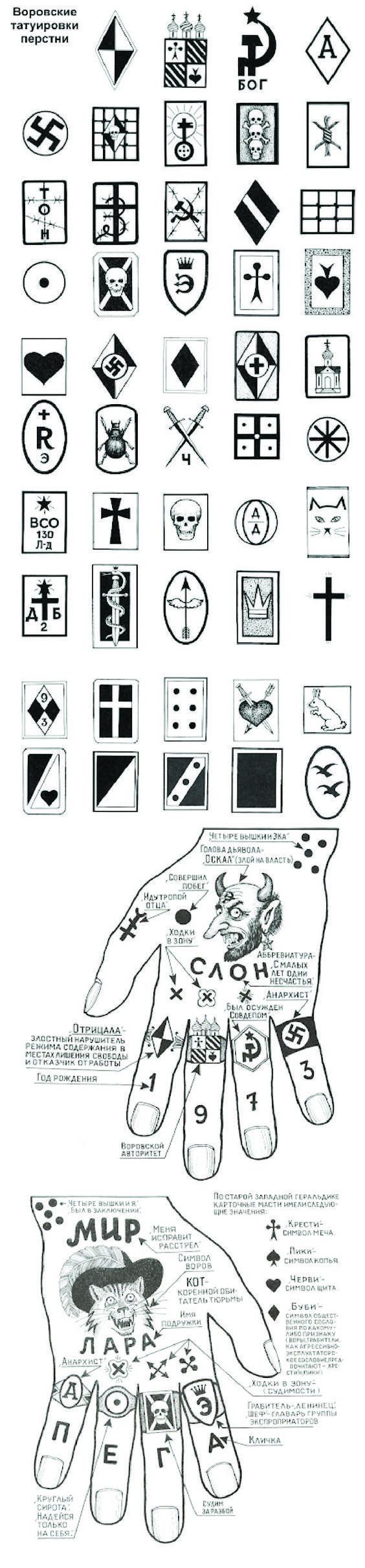 russian hand tattoo compilation