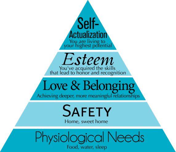 What is the secret to self discipline? - Quora