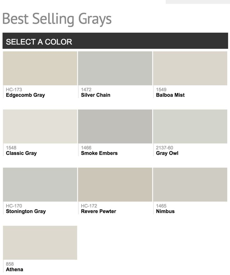 Best selling Benjamin Moore Gray Paint Colors.