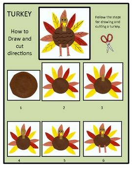 How to draw a turkey and then write about it! FREE!
