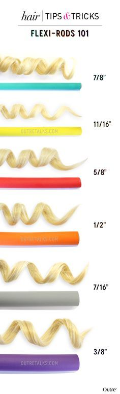 how to use flexi rods cheat sheet                                                                                                                                                     More