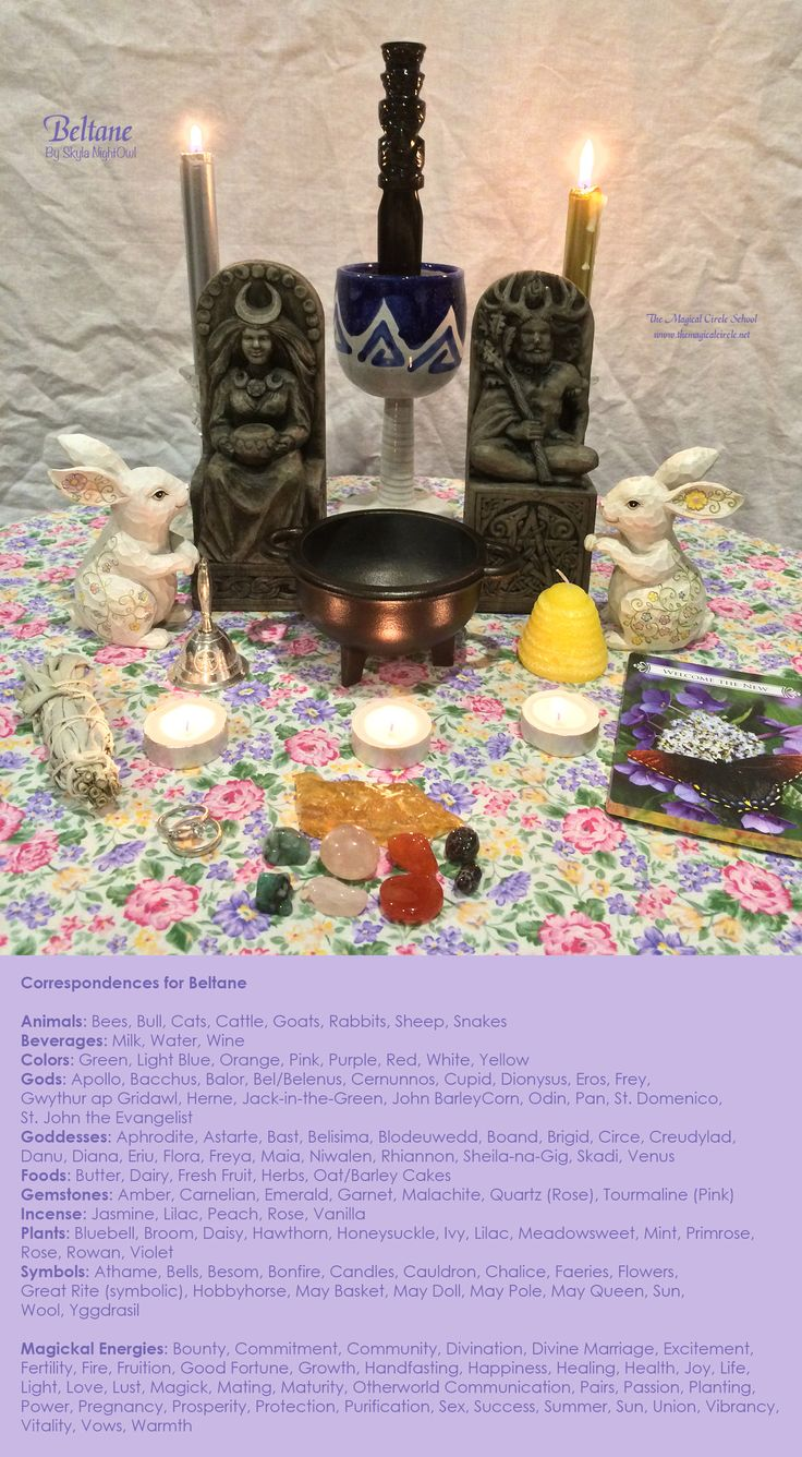 My correspondences chart for the sabbat Beltane with altar. - By Skyla NightOwl - The Magical Circle School - www.themagicalcircle.net