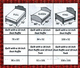 Great little infographic about what size quilts/dust ruffles you need for different sized beds.