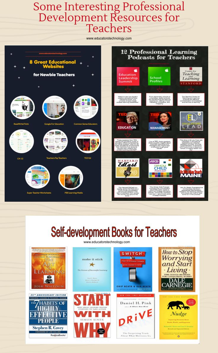 adult educational professional development and educational marketing Elementary education and teaching commons™ open access powered by scholars the intent of this mixed methods study was to develop a more holistic understanding of the student-teacher relationship from the perspective of the fifth graders in two mid-western elementary schools on either.