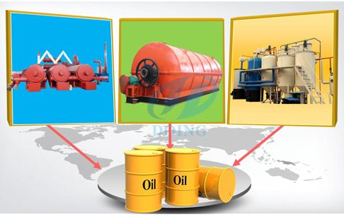 With the increasing price of International crude oil, the