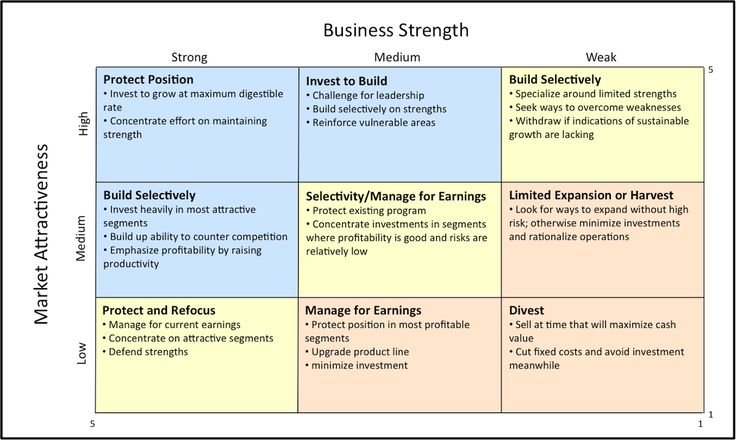 product strategy and management baker pdf