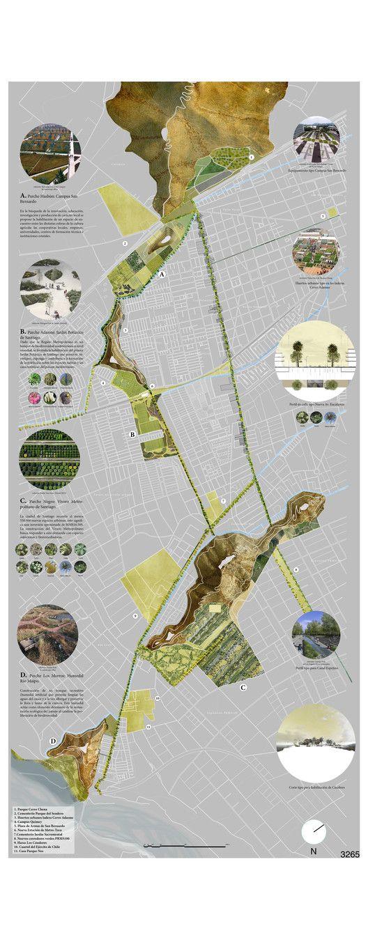 Archivo: Proyectos Urbanos…