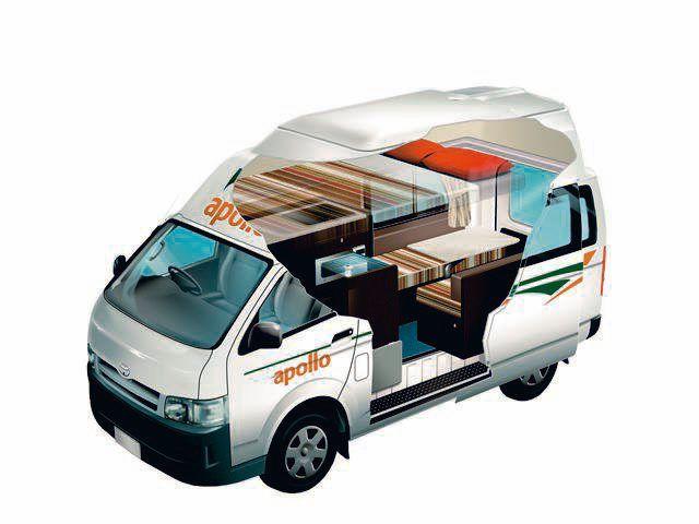 Australien All-Inclusive Wohnmobil-Reise : Karawane Reisen