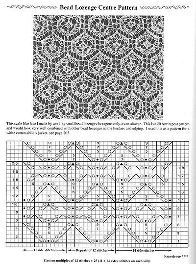 40 (400x538, 110Kb)...exquisite, not to be missed collection of lace patterns - Estonian and Shetland. Do look, you won't regret it!