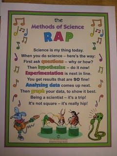 What a fun way to give students a way to remember the scientific method. Our unit requires students to have a working knowledge of each step in this process. Practicing this rap and having it posted in the class is a great way to make the information accessible to students!