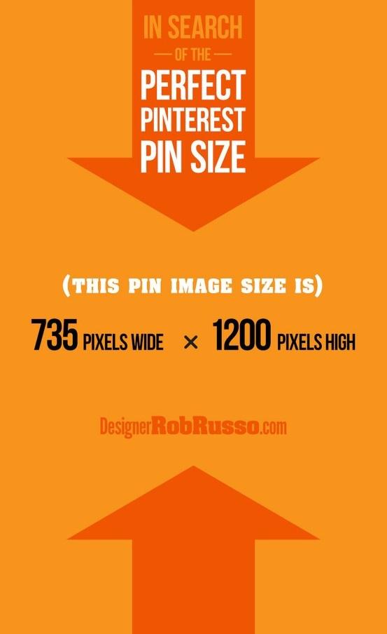 14 best Best Image Sizes for Social Media Design images on ...