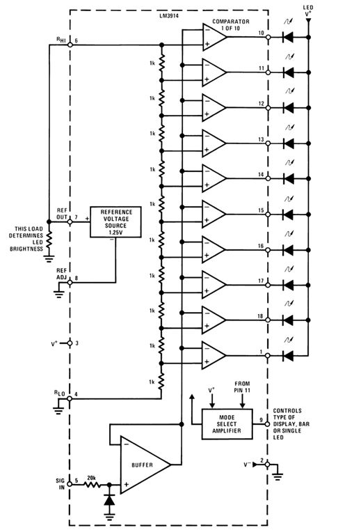 Internal Circuit Of Lm3914 Ic Pin Diagrams Pinterest