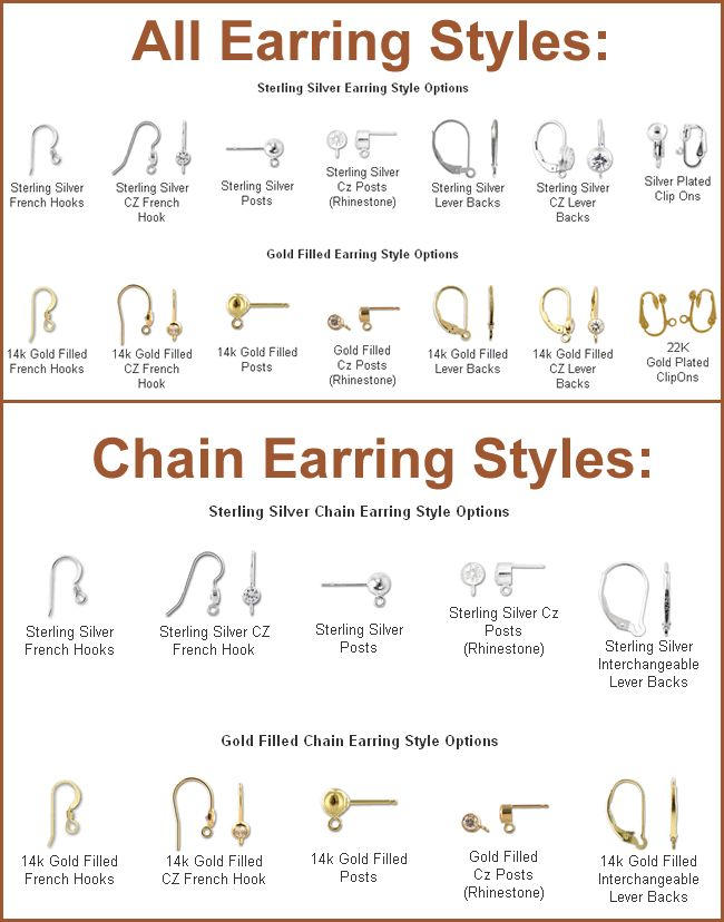 Earring Style Chart - Bing images