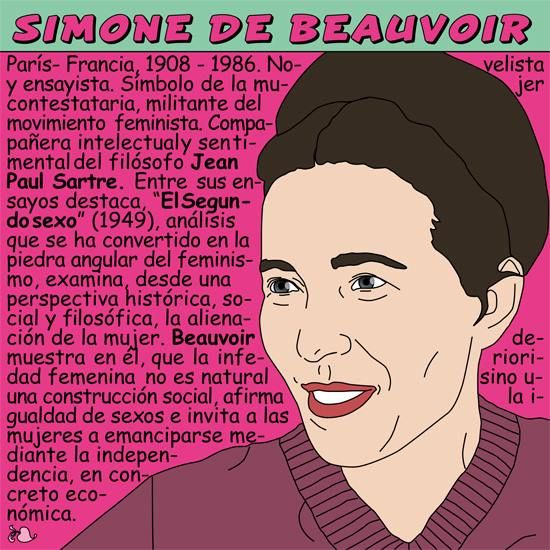 Simone De Beauvior #Feminista