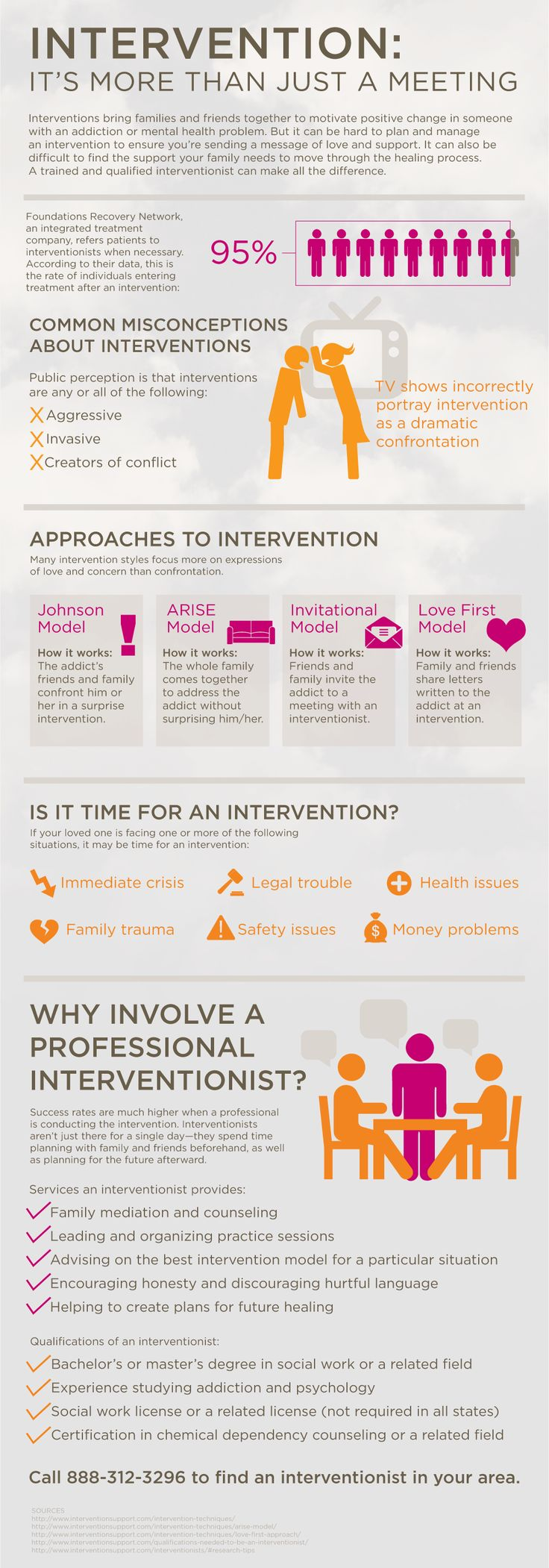 INFOGRAPHIC: Intervention - it's more than just a meeting. Interventions bring families and friends together to motivate positive change in someone with an addiction or mental health problem. A trained and qualified interventionist can make all the difference.