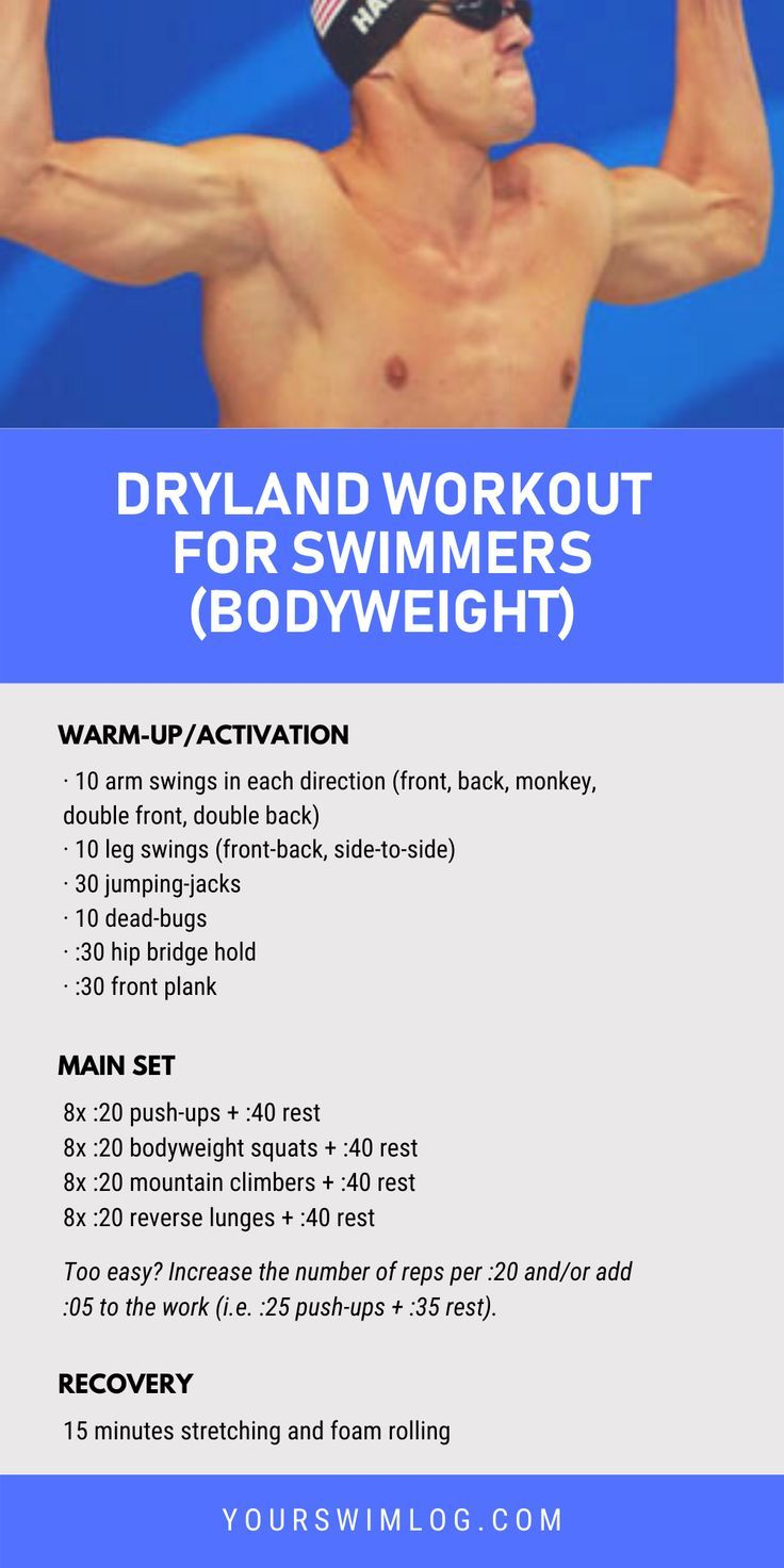 3 Dryland Workouts For Swimmers Of Every Level Workouts For Swimmers Dryland Workout Swimmers Workout Dryland