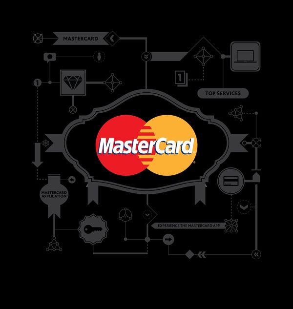 MasterCard Premium- Moments Campaign