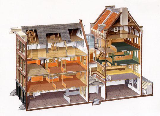 Maqueta de la casa del escondite de anne frank world for La regina anne house