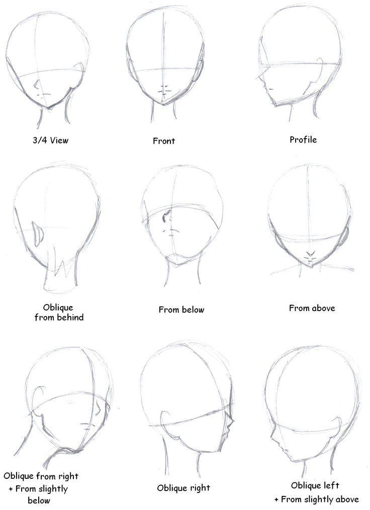 tipos de cabeças/rostos
