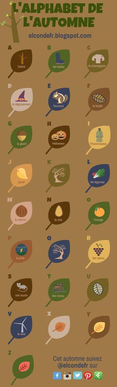 L'alphabet de l'automne |  L'automne est arrivé! #frenchvocabulary