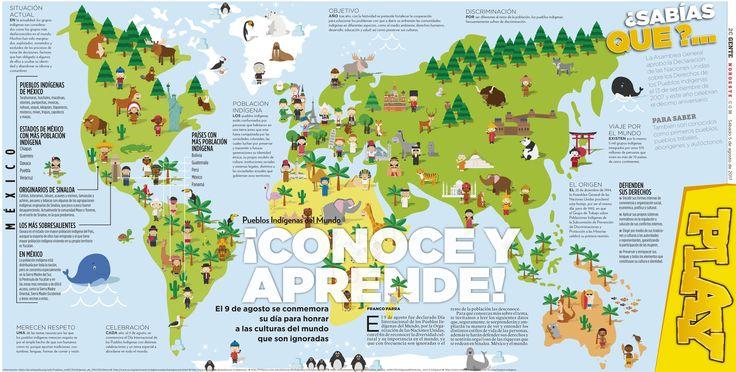 ¡Conoce y aprende! Especial para el dia internacional de los pueblos indígenas del mundo