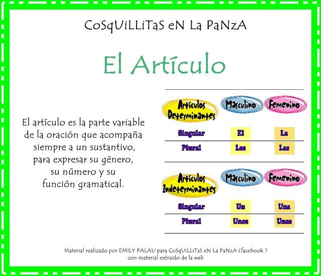 LOS ARTÍCULOS C/ACTIVIDADES