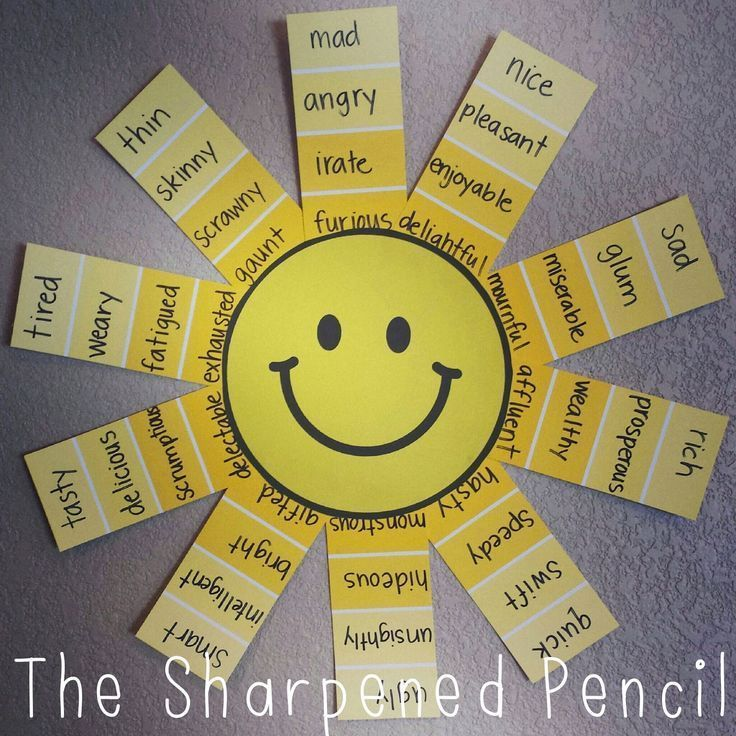 """Adjective """"Shades of Meaning"""" Sun shaped anchor chart created with paint chips."""