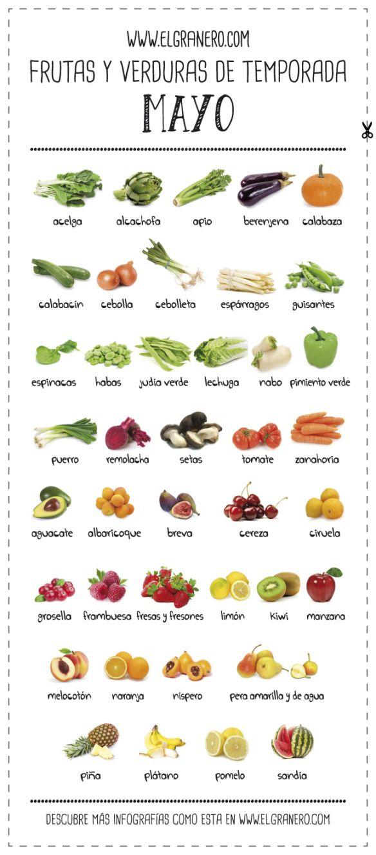 Frutas y verduras de temporada: mes de MAYO | El Granero Integral