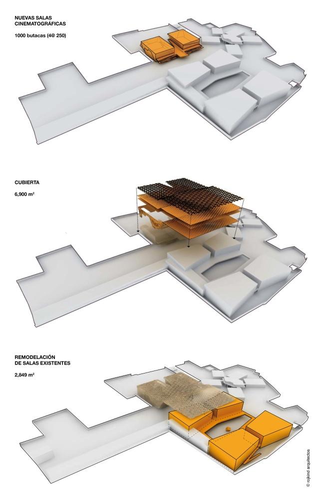 In Progress: XXI Century National Film Archive / Rojkind Arquitectos