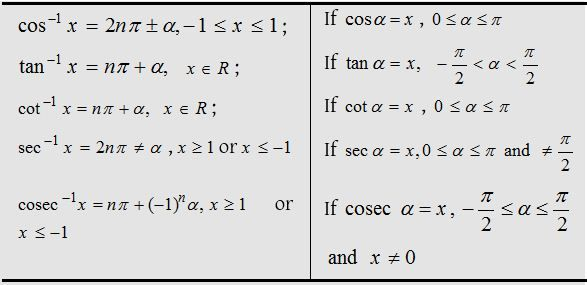 http\/\/wwwaplustopper\/inverse-trigonometric-functions\/ RD - arithmetic sequence example