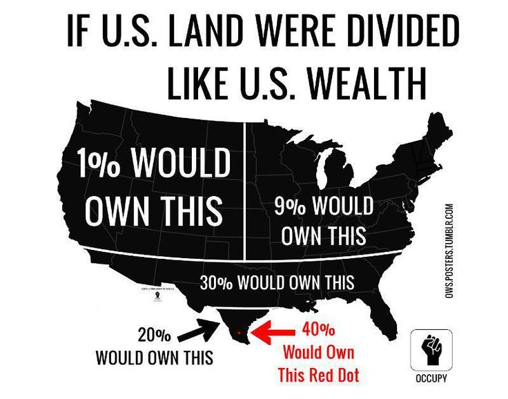If U.S. Land were divided like U.S. Wealth    [click on this image for a short video and analysis about how Americans often underestimate the extent of economic inequality]