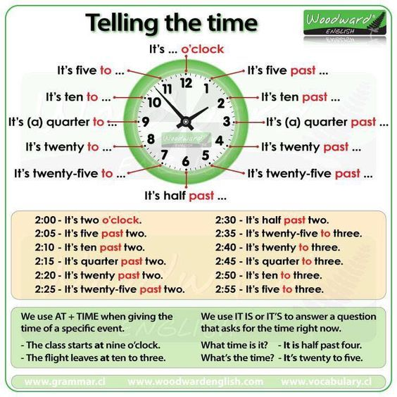 20 best mel images on pinterest english class english grammar and telling the time in english fandeluxe Choice Image