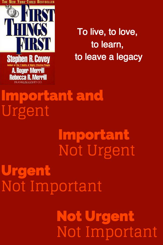 first things first stephen covey pdf