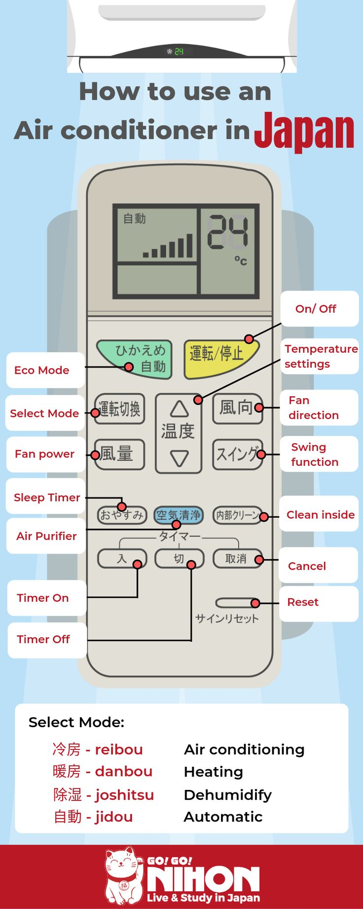 Life in Japan can be a little bit confusing but no…