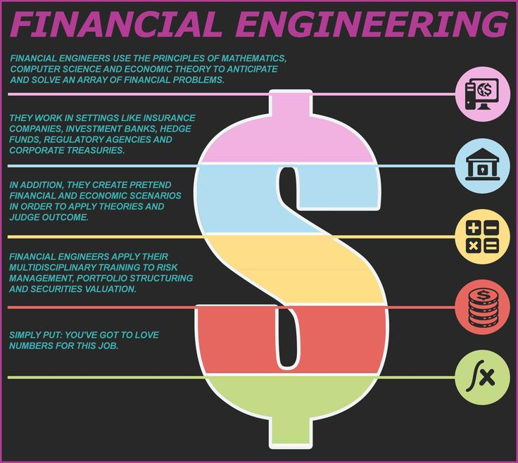 principles of financial engineering pdf