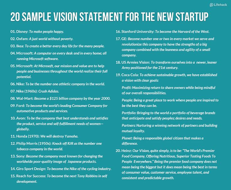 20 sample vision statement for the new startup