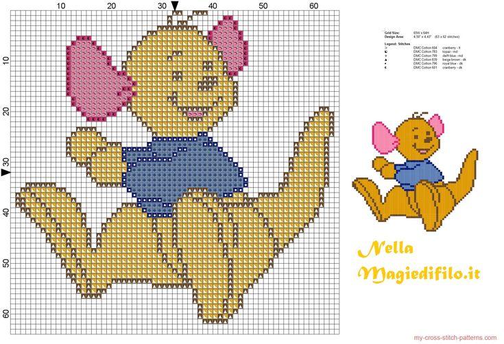 Roo Winnie The Poo Borduren Winnie De Pooh