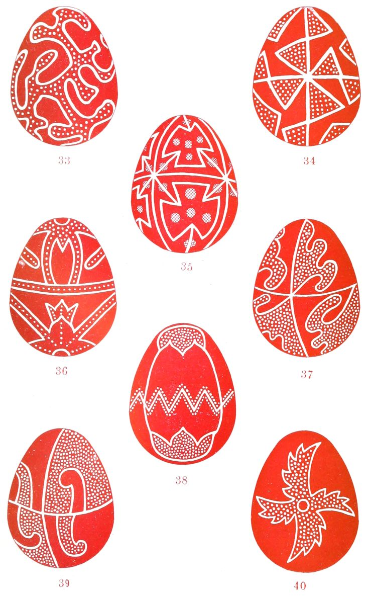 Folk-Lore/Volume 20/Roumanian Easter Eggs - Wikisource, the free online library